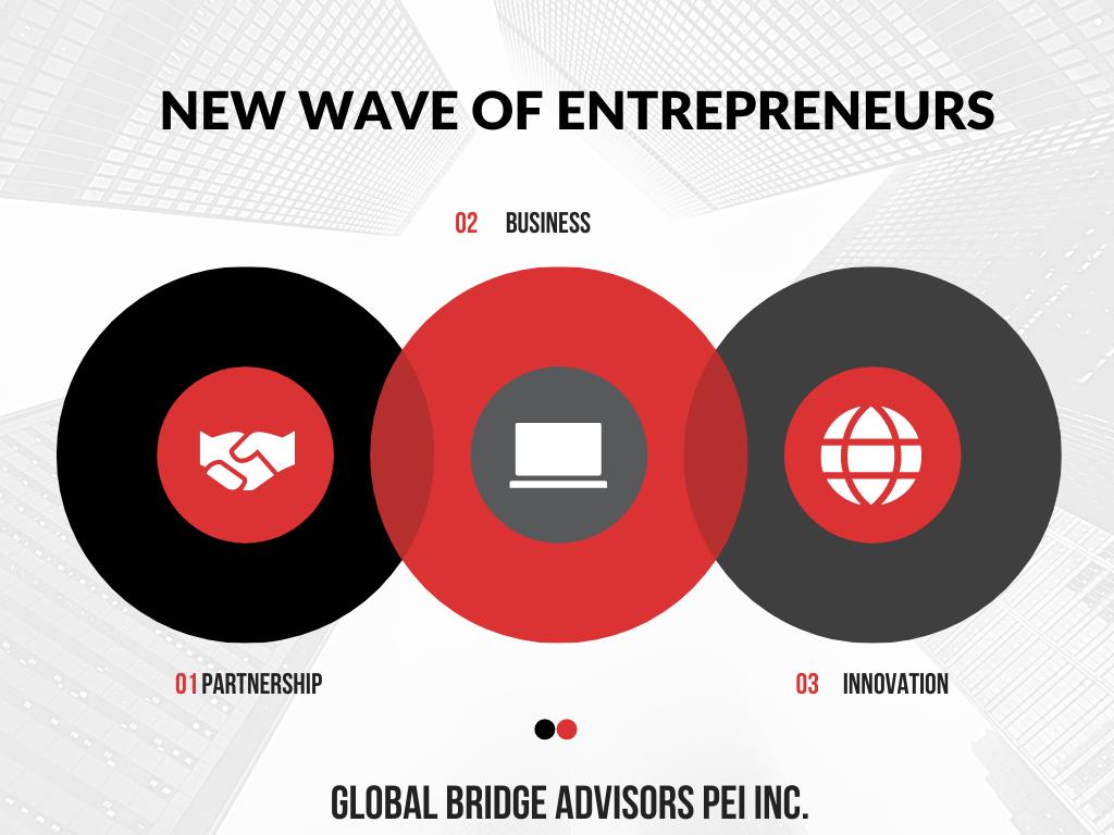 PEI Entrepreneurs